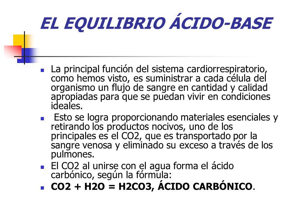 EL EQUILIBRIO ÁCIDO-BASE La principal función del sistema cardiorrespiratorio, como hemos visto, es suministrar a cada célula del organismo un flujo d