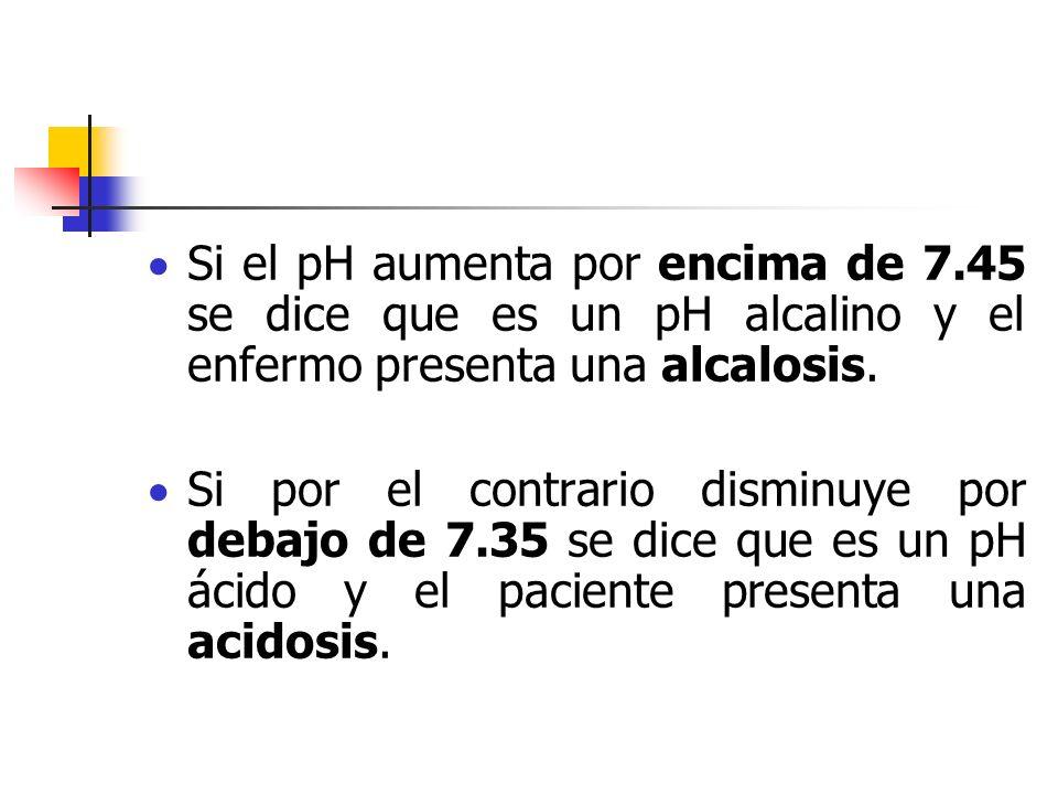 Si el pH aumenta por encima de 7.45 se dice que es un pH alcalino y el enfermo presenta una alcalosis. Si por el contrario disminuye por debajo de 7.3