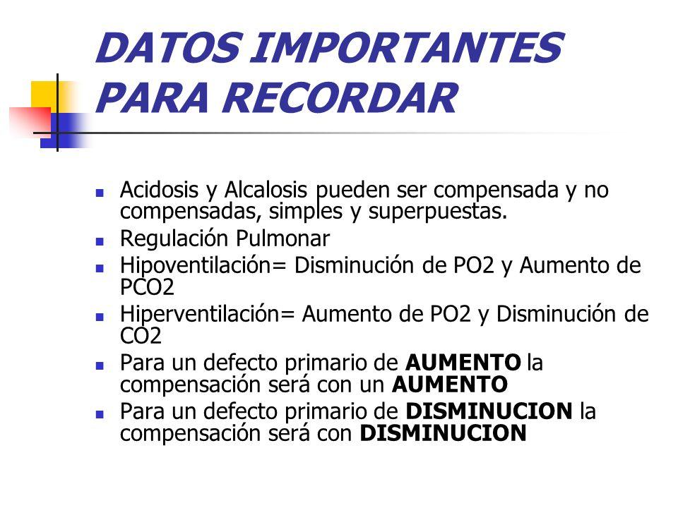 DATOS IMPORTANTES PARA RECORDAR Acidosis y Alcalosis pueden ser compensada y no compensadas, simples y superpuestas. Regulación Pulmonar Hipoventilaci