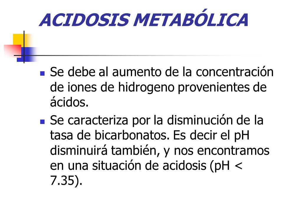 ACIDOSIS METABÓLICA Se debe al aumento de la concentración de iones de hidrogeno provenientes de ácidos. Se caracteriza por la disminución de la tasa