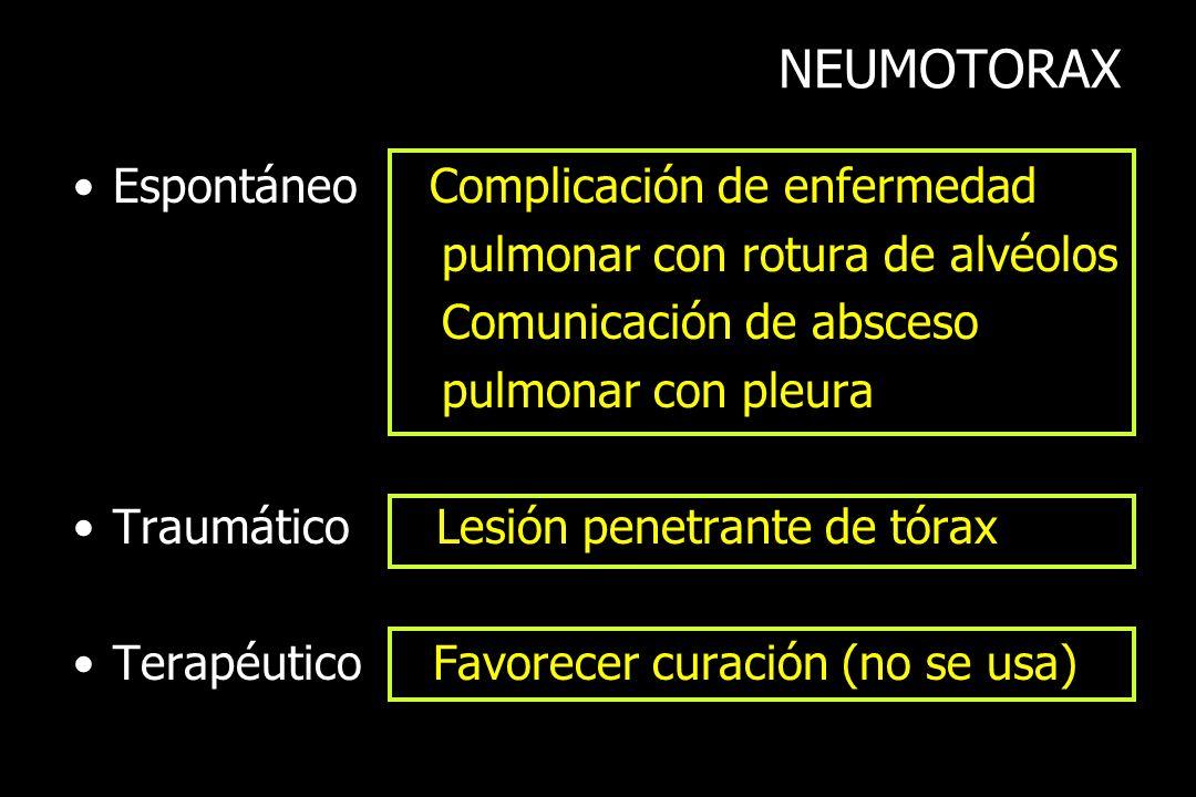 NEUMOTORAX Espontáneo Complicación de enfermedad pulmonar con rotura de alvéolos Comunicación de absceso pulmonar con pleura Traumático Lesión penetra