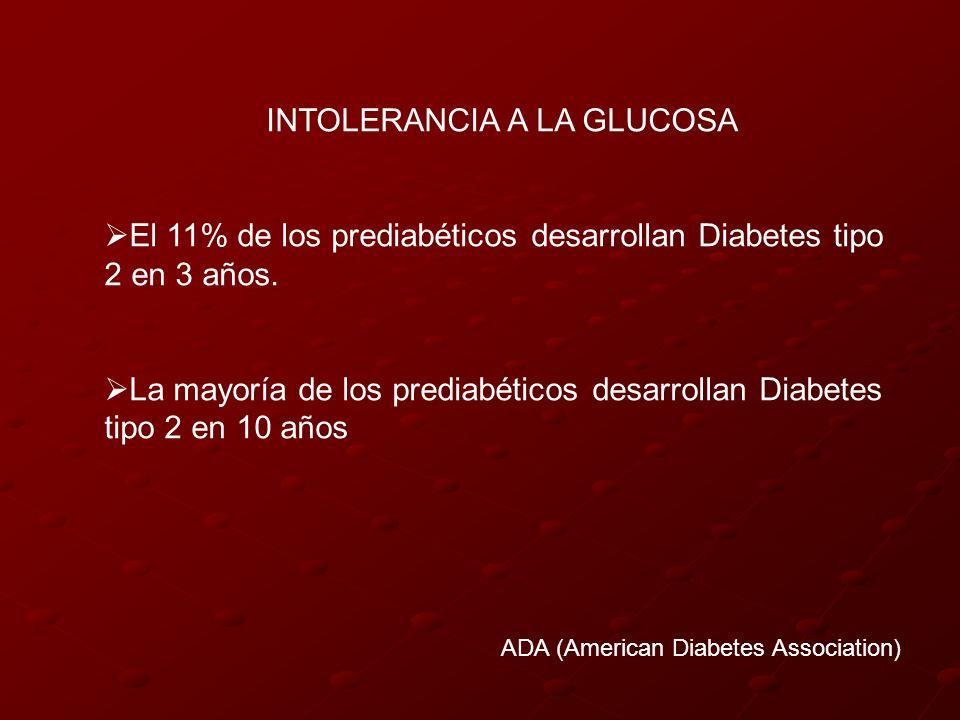 INTOLERANCIA A LA GLUCOSA El 11% de los prediabéticos desarrollan Diabetes tipo 2 en 3 años. La mayoría de los prediabéticos desarrollan Diabetes tipo