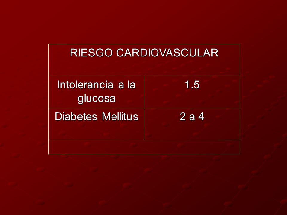 RIESGO CARDIOVASCULAR Intolerancia a la glucosa 1.5 Diabetes Mellitus 2 a 4