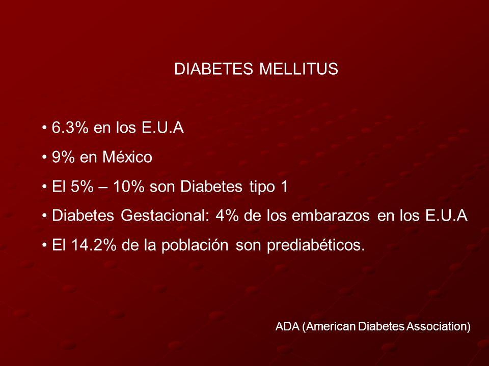 DIABETES MELLITUS 6.3% en los E.U.A 9% en México El 5% – 10% son Diabetes tipo 1 Diabetes Gestacional: 4% de los embarazos en los E.U.A El 14.2% de la