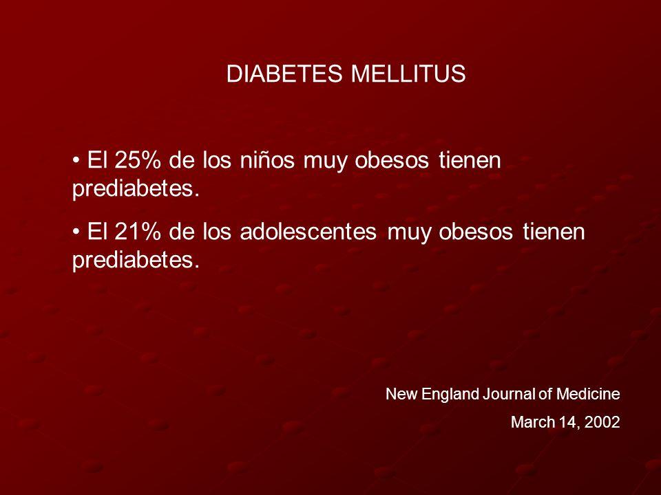 DIABETES MELLITUS El 25% de los niños muy obesos tienen prediabetes. El 21% de los adolescentes muy obesos tienen prediabetes. New England Journal of