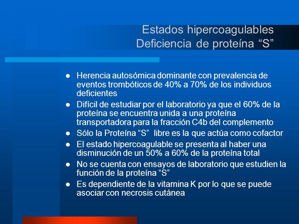 Estados hipercoagulables Disfibrinogenemias Herencia usualmente autosómica dominante y se puede asociar lo mismo a hemorragia que a trombosis Se asocia o causa defectos en: Liberación de fibrinopéptidos (A) Formación de monómeros de fibrina Catalización del Factor XIII Los tiempos de Trombina y Reptilasa son anormales La concentración del Fibrinógeno (proteína) en normal La variedad adquirida se asocia con Hepatomas y Enfermedad Hepática El tratamiento es a base de crioprecipitados