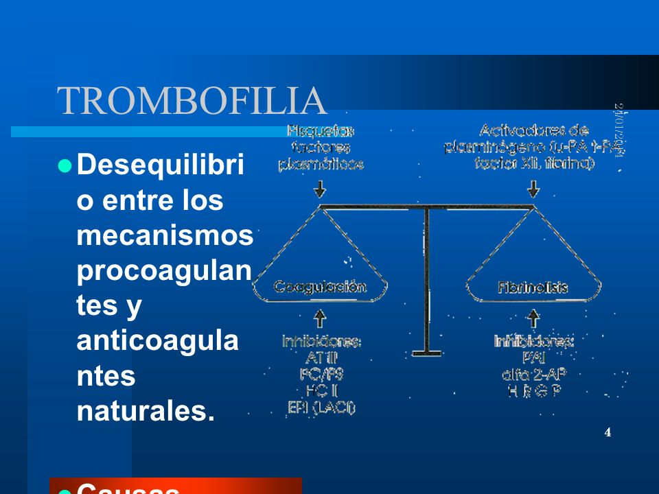 TROMBOFILIA Desequilibri o entre los mecanismos procoagulan tes y anticoagula ntes naturales. Causas heredadas o adquiridas. 24/01/2014 4