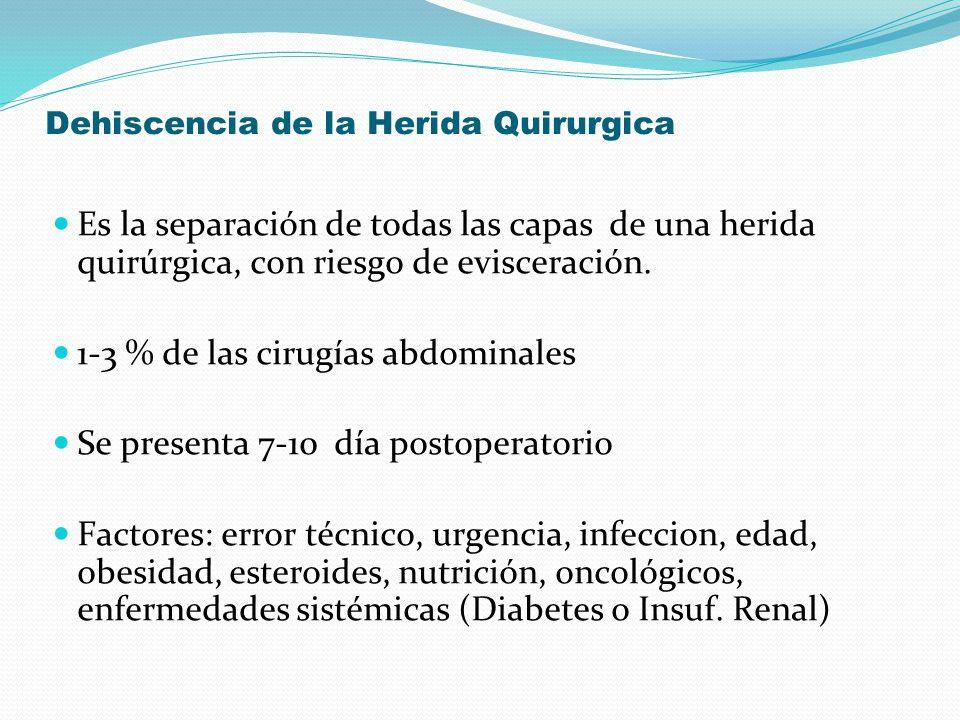 Dehiscencia de la Herida Quirurgica Es la separación de todas las capas de una herida quirúrgica, con riesgo de evisceración. 1-3 % de las cirugías ab