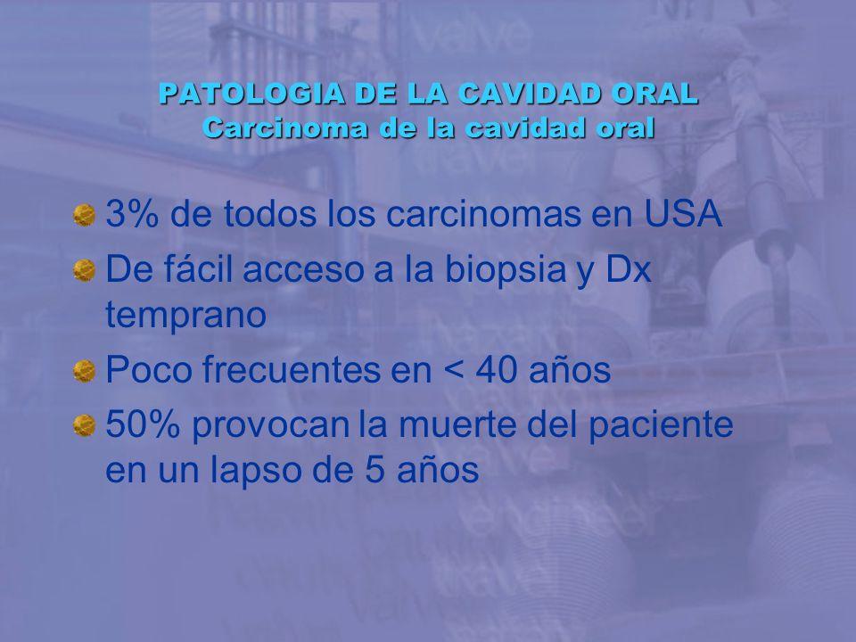 PATOLOGIA DE LA CAVIDAD ORAL Carcinoma de la cavidad oral 3% de todos los carcinomas en USA De fácil acceso a la biopsia y Dx temprano Poco frecuentes