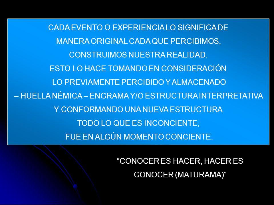 CADA EVENTO O EXPERIENCIA LO SIGNIFICA DE MANERA ORIGINAL CADA QUE PERCIBIMOS, CONSTRUIMOS NUESTRA REALIDAD. ESTO LO HACE TOMANDO EN CONSIDERACIÓN LO