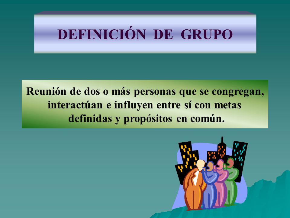 DEFINICIÓN DE GRUPO Reunión de dos o más personas que se congregan, interactúan e influyen entre sí con metas definidas y propósitos en común.