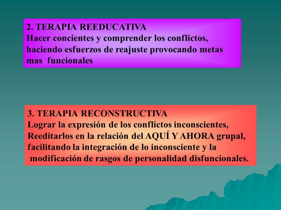 3. TERAPIA RECONSTRUCTIVA Lograr la expresión de los conflictos inconscientes, Reeditarlos en la relación del AQUÍ Y AHORA grupal, facilitando la inte