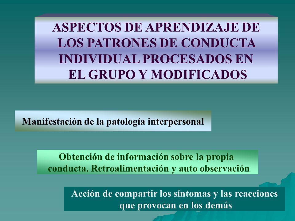 ASPECTOS DE APRENDIZAJE DE LOS PATRONES DE CONDUCTA INDIVIDUAL PROCESADOS EN EL GRUPO Y MODIFICADOS Manifestación de la patología interpersonal Obtenc