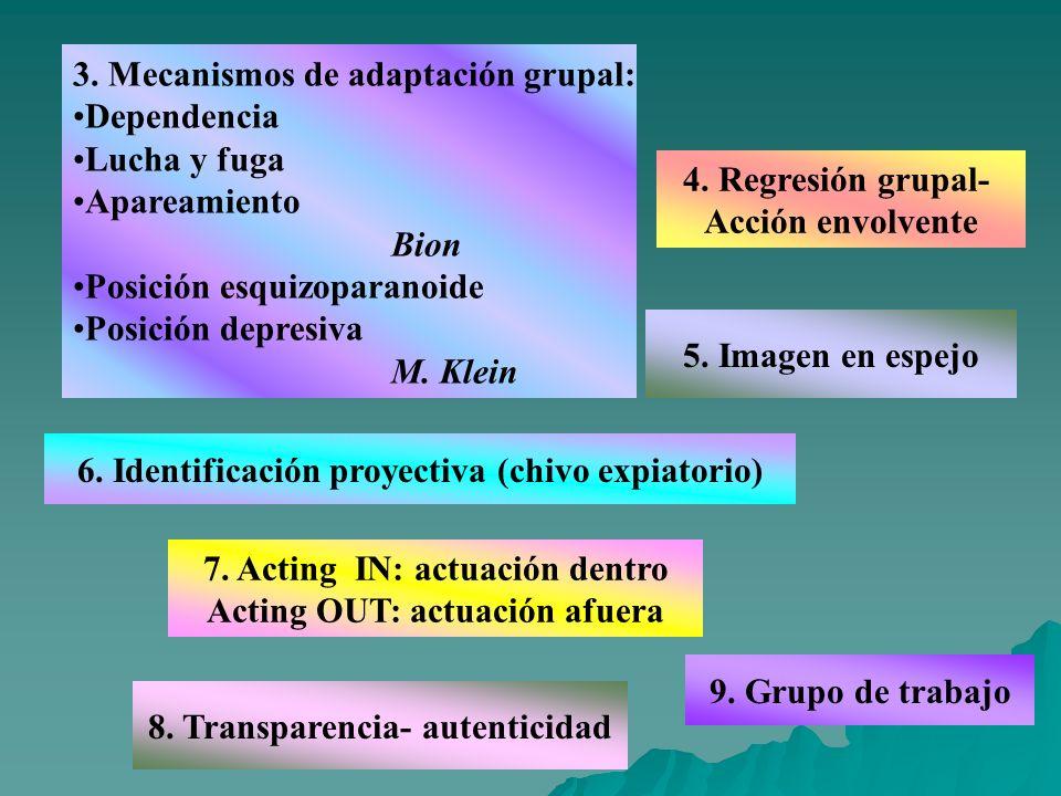 3. Mecanismos de adaptación grupal: Dependencia Lucha y fuga Apareamiento Bion Posición esquizoparanoide Posición depresiva M. Klein 4. Regresión grup