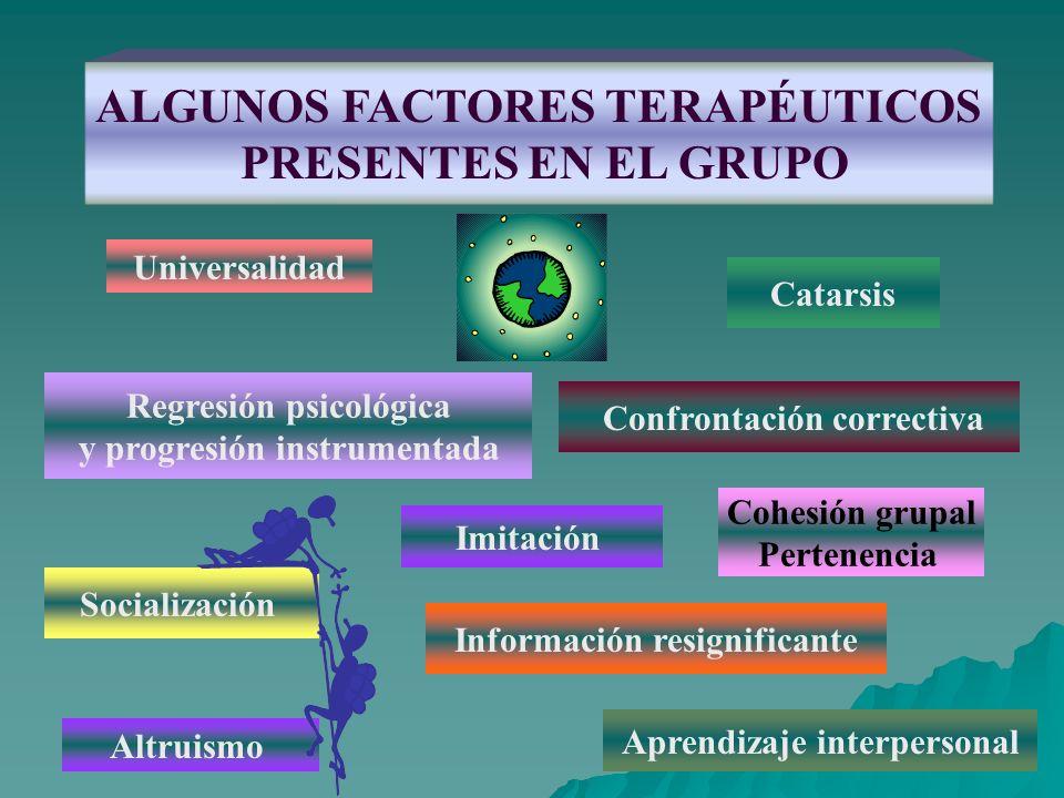 ALGUNOS FACTORES TERAPÉUTICOS PRESENTES EN EL GRUPO Universalidad Catarsis Confrontación correctiva Regresión psicológica y progresión instrumentada S
