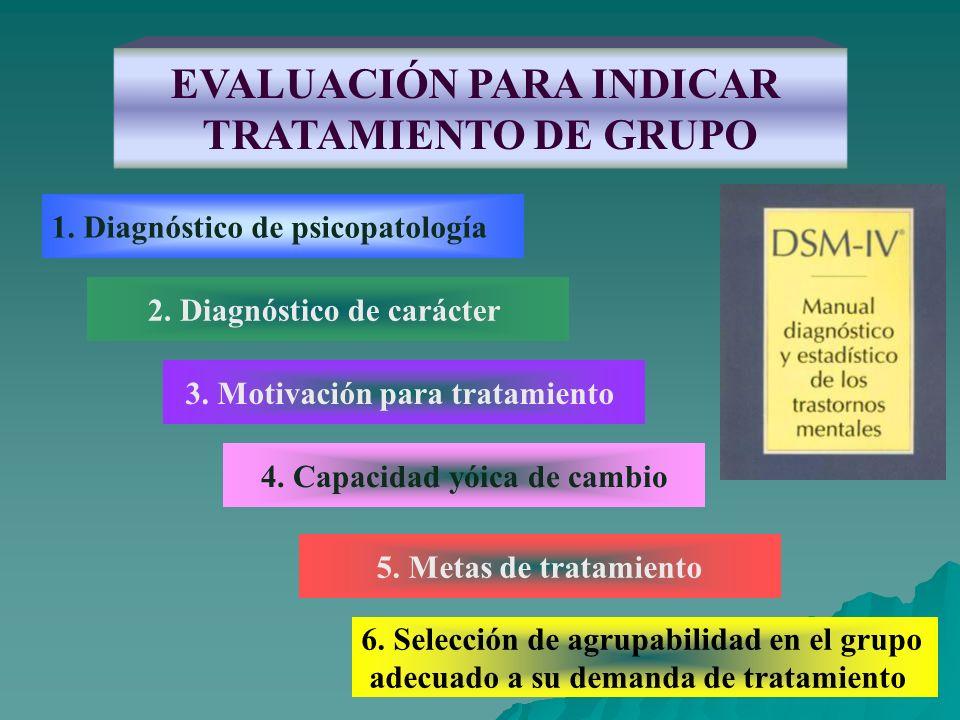 EVALUACIÓN PARA INDICAR TRATAMIENTO DE GRUPO 1. Diagnóstico de psicopatología 2. Diagnóstico de carácter 3. Motivación para tratamiento 4. Capacidad y