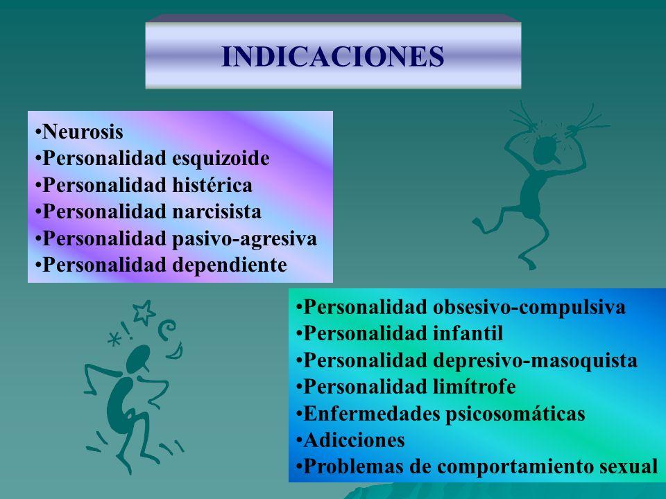 INDICACIONES Neurosis Personalidad esquizoide Personalidad histérica Personalidad narcisista Personalidad pasivo-agresiva Personalidad dependiente Per