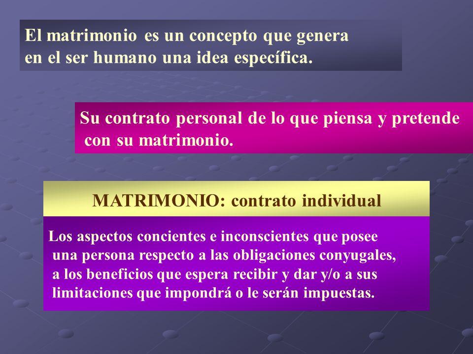 El matrimonio es un concepto que genera en el ser humano una idea específica. Su contrato personal de lo que piensa y pretende con su matrimonio. MATR