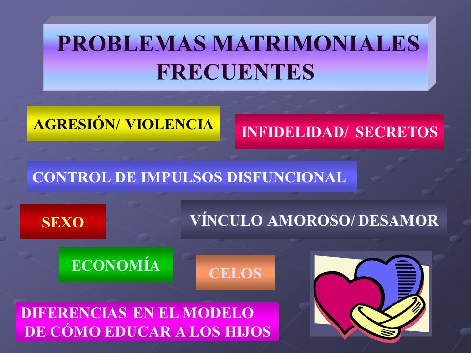 PROBLEMAS MATRIMONIALES FRECUENTES AGRESIÓN/ VIOLENCIA CONTROL DE IMPULSOS DISFUNCIONAL VÍNCULO AMOROSO/ DESAMOR INFIDELIDAD/ SECRETOS SEXO ECONOMÍA C