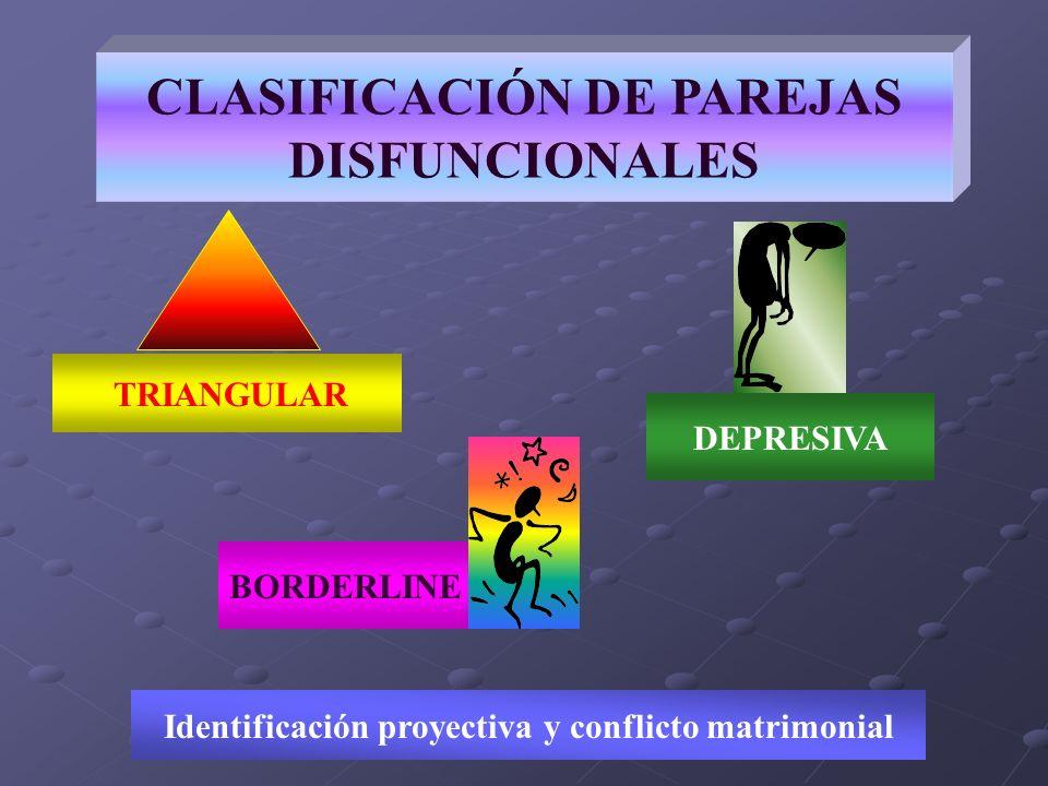 CLASIFICACIÓN DE PAREJAS DISFUNCIONALES TRIANGULAR DEPRESIVA BORDERLINE Identificación proyectiva y conflicto matrimonial