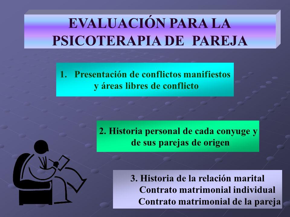 EVALUACIÓN PARA LA PSICOTERAPIA DE PAREJA 1.Presentación de conflictos manifiestos y áreas libres de conflicto 2. Historia personal de cada conyuge y
