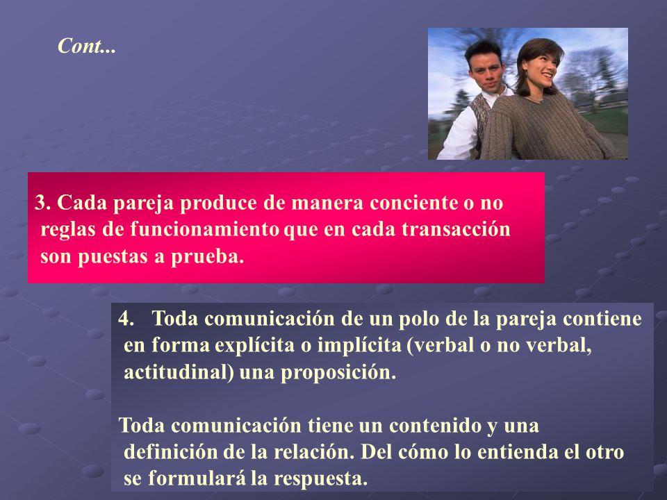 3. Cada pareja produce de manera conciente o no reglas de funcionamiento que en cada transacción son puestas a prueba. 4.Toda comunicación de un polo