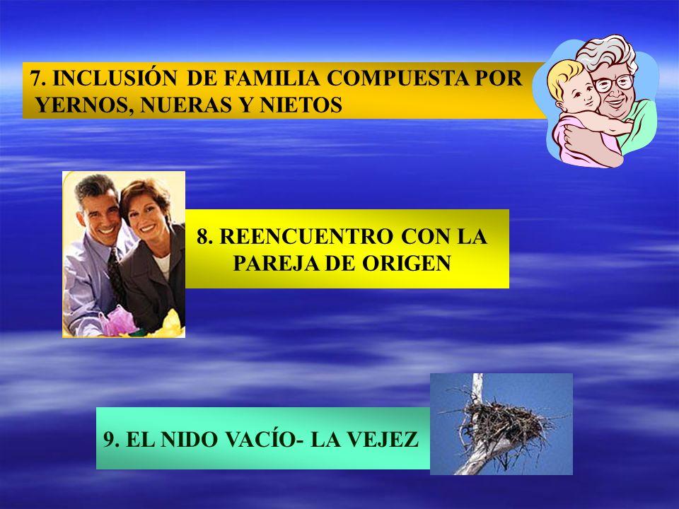 8. REENCUENTRO CON LA PAREJA DE ORIGEN 9. EL NIDO VACÍO- LA VEJEZ 7. INCLUSIÓN DE FAMILIA COMPUESTA POR YERNOS, NUERAS Y NIETOS