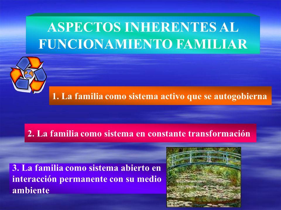 ASPECTOS INHERENTES AL FUNCIONAMIENTO FAMILIAR 1. La familia como sistema activo que se autogobierna 2. La familia como sistema en constante transform
