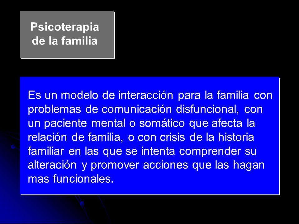 Psicoterapia de la familia Es un modelo de interacción para la familia con problemas de comunicación disfuncional, con un paciente mental o somático q