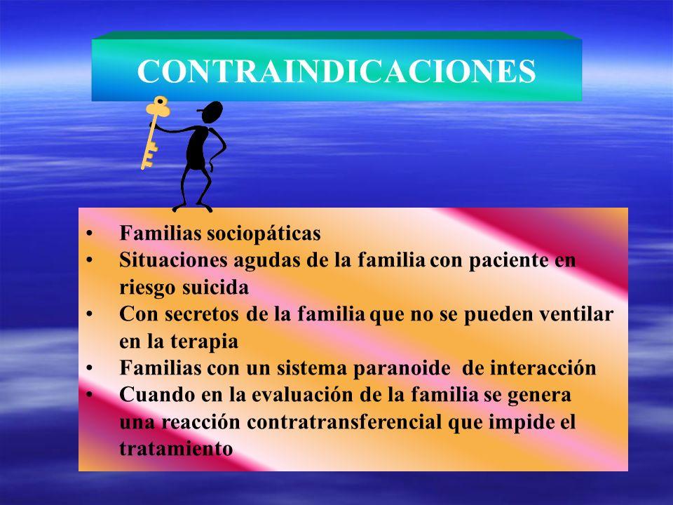 CONTRAINDICACIONES Familias sociopáticas Situaciones agudas de la familia con paciente en riesgo suicida Con secretos de la familia que no se pueden v
