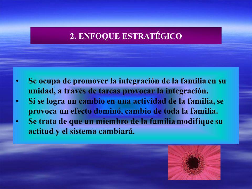 2. ENFOQUE ESTRATÉGICO Se ocupa de promover la integración de la familia en su unidad, a través de tareas provocar la integración. Si se logra un camb