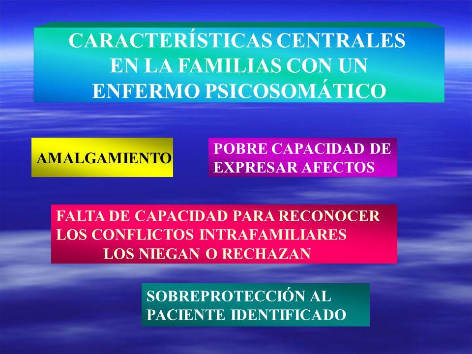 CARACTERÍSTICAS CENTRALES EN LA FAMILIAS CON UN ENFERMO PSICOSOMÁTICO FALTA DE CAPACIDAD PARA RECONOCER LOS CONFLICTOS INTRAFAMILIARES LOS NIEGAN O RE