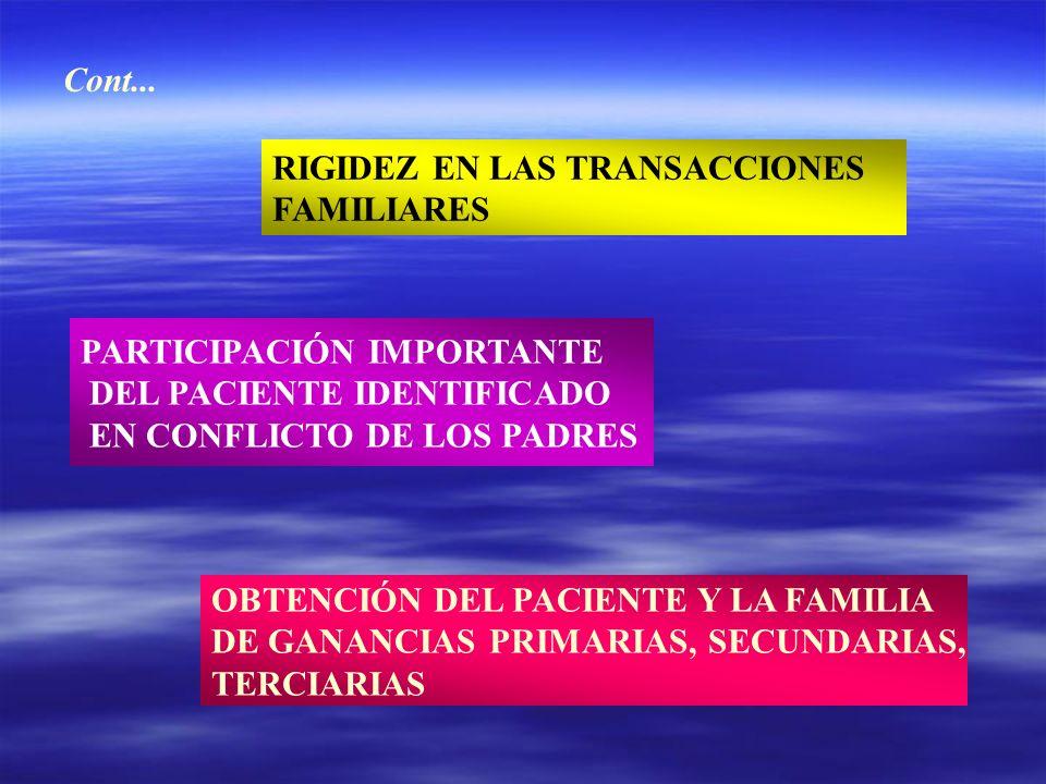 OBTENCIÓN DEL PACIENTE Y LA FAMILIA DE GANANCIAS PRIMARIAS, SECUNDARIAS, TERCIARIAS RIGIDEZ EN LAS TRANSACCIONES FAMILIARES PARTICIPACIÓN IMPORTANTE D