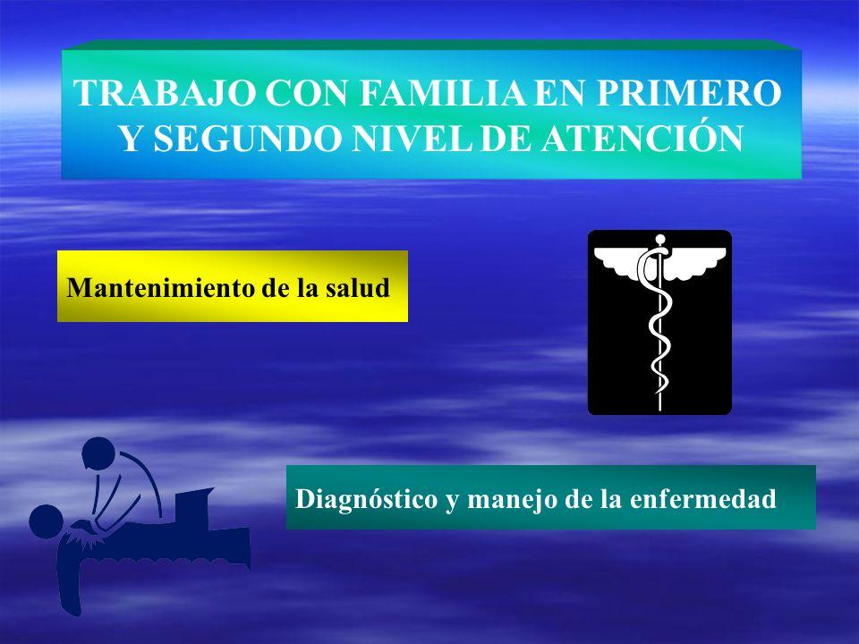 TRABAJO CON FAMILIA EN PRIMERO Y SEGUNDO NIVEL DE ATENCIÓN Mantenimiento de la salud Diagnóstico y manejo de la enfermedad