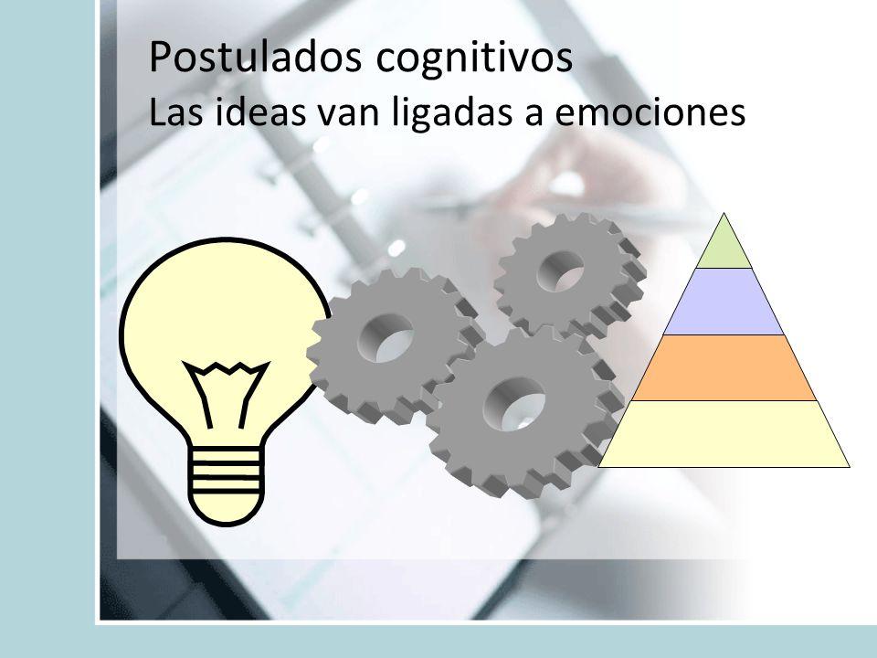 Postulados cognitivos Las ideas van ligadas a emociones