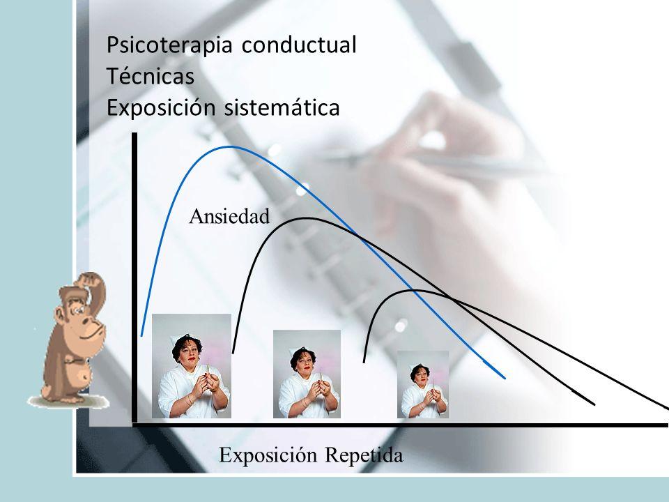 Psicoterapia conductual Técnicas Exposición sistemática Exposición Repetida Ansiedad