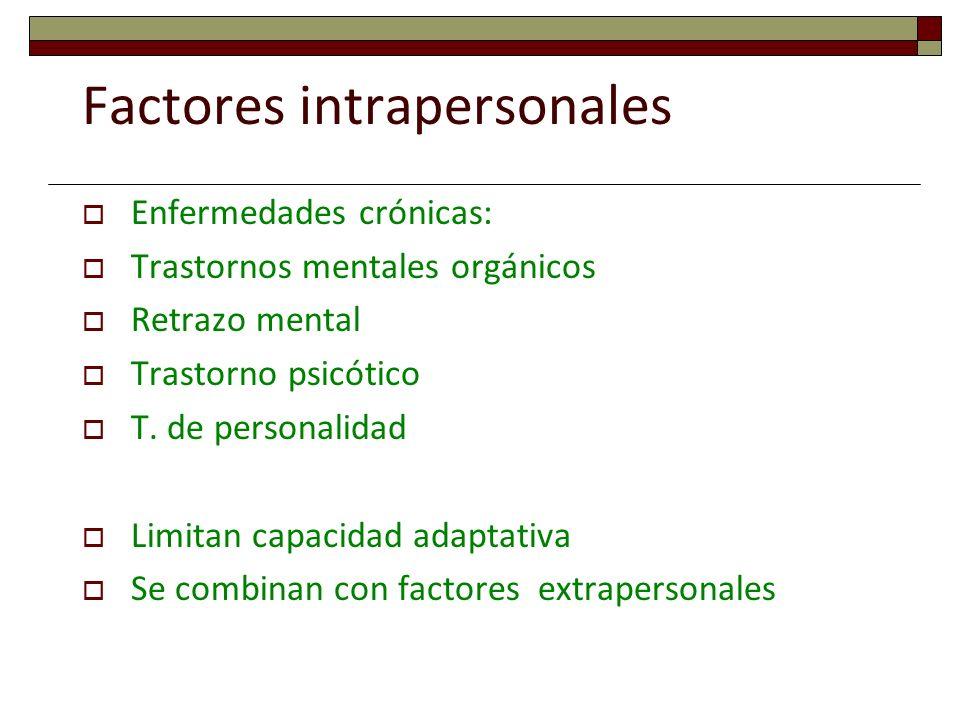 Factores intrapersonales Enfermedades crónicas: Trastornos mentales orgánicos Retrazo mental Trastorno psicótico T. de personalidad Limitan capacidad