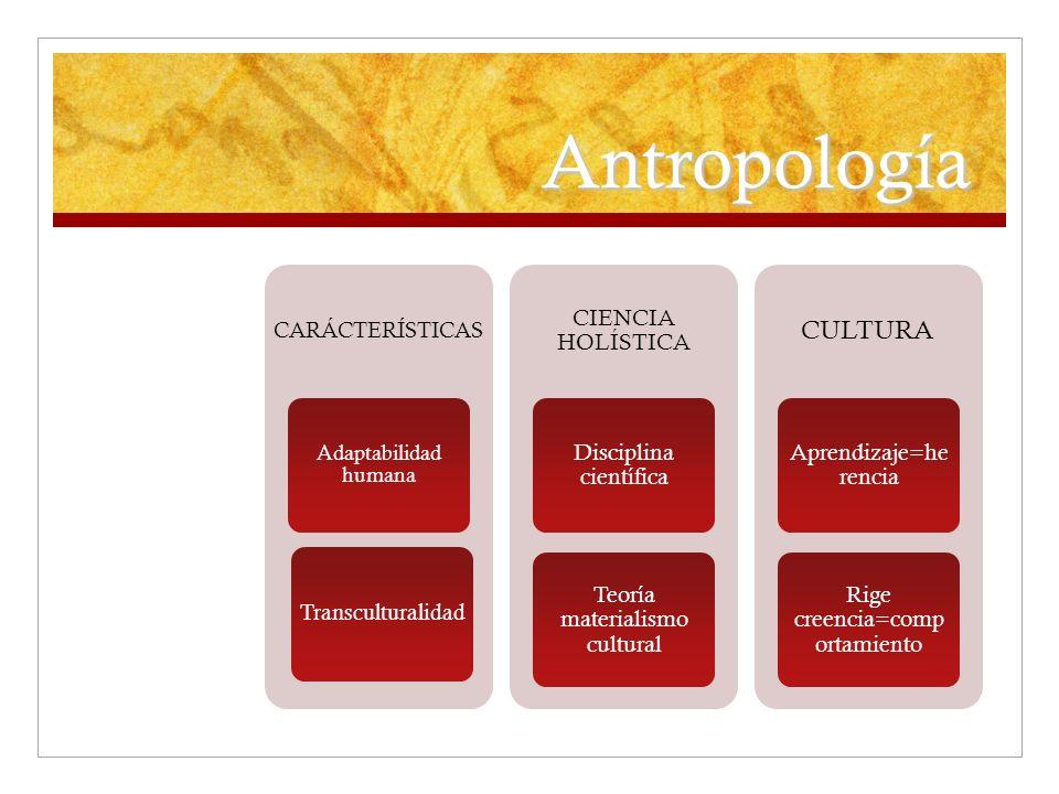 Antropología CARÁCTERÍSTICAS Adaptabilidad humana Transculturalidad CIENCIA HOLÍSTICA Disciplina científica Teoría materialismo cultural CULTURA Apren