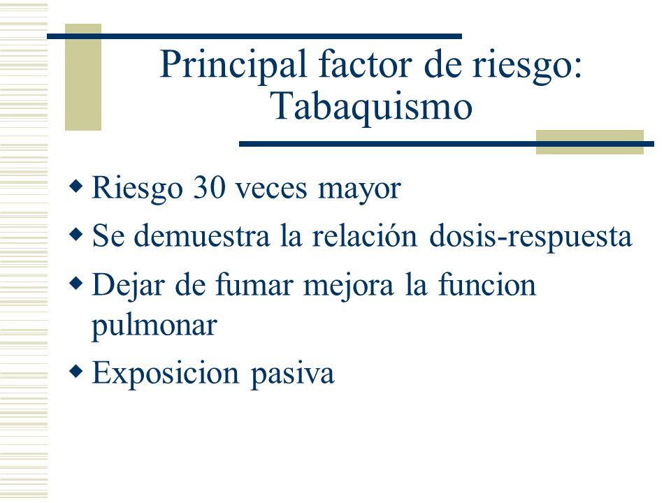Principal factor de riesgo: Tabaquismo Riesgo 30 veces mayor Se demuestra la relación dosis-respuesta Dejar de fumar mejora la funcion pulmonar Exposicion pasiva