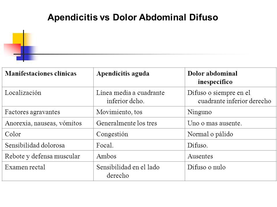 Manifestaciones clínicasApendicitis agudaDolor abdominal inespecífico LocalizaciónLínea media a cuadrante inferior dcho. Difuso o siempre en el cuadra