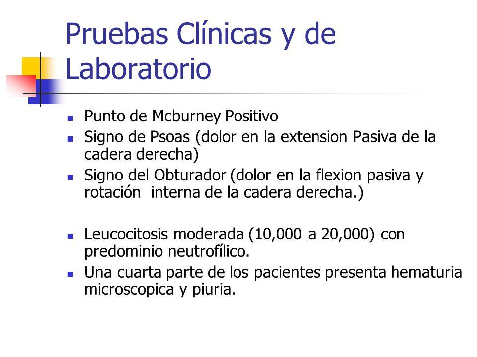 Pruebas Clínicas y de Laboratorio Punto de Mcburney Positivo Signo de Psoas (dolor en la extension Pasiva de la cadera derecha) Signo del Obturador (d