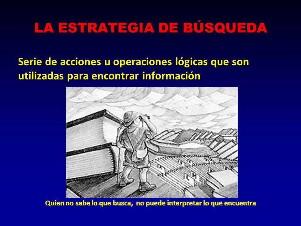 Serie de acciones u operaciones lógicas que son utilizadas para encontrar información Quien no sabe lo que busca, no puede interpretar lo que encuentr