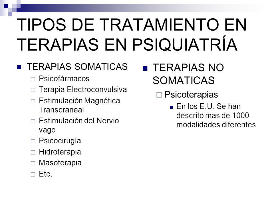 TIPOS DE TRATAMIENTO EN TERAPIAS EN PSIQUIATRÍA TERAPIAS SOMATICAS Psicofármacos Terapia Electroconvulsiva Estimulación Magnética Transcraneal Estimul