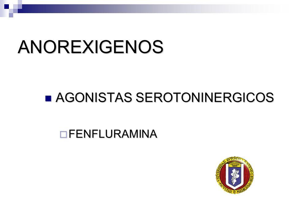 ANOREXIGENOS AGONISTAS SEROTONINERGICOS AGONISTAS SEROTONINERGICOS FENFLURAMINA FENFLURAMINA