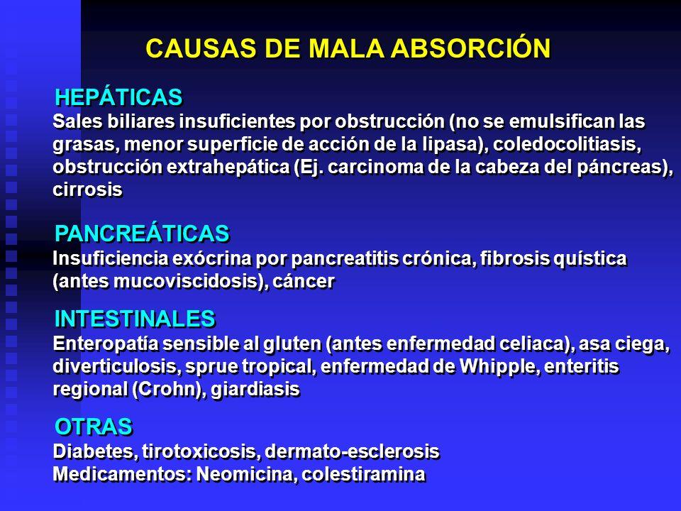 CAUSAS DE MALA ABSORCIÓN HEPÁTICAS Sales biliares insuficientes por obstrucción (no se emulsifican las grasas, menor superficie de acción de la lipasa