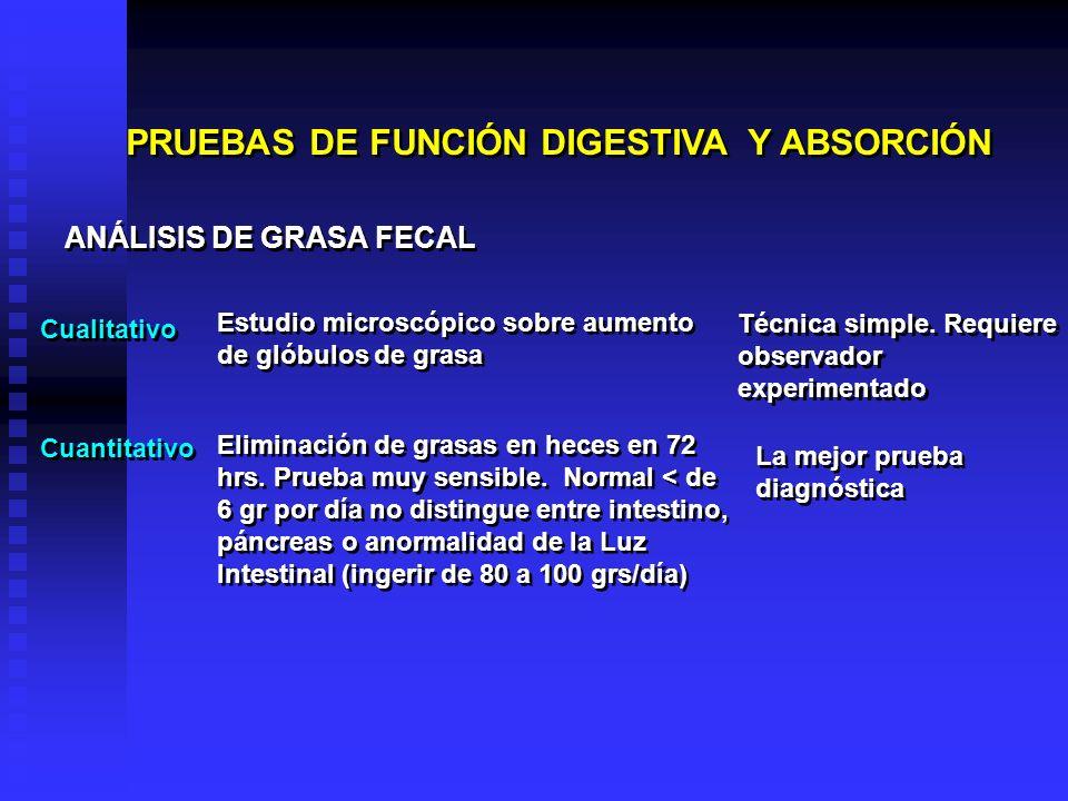 PRUEBAS DE FUNCIÓN DIGESTIVA Y ABSORCIÓN ANÁLISIS DE GRASA FECAL Cualitativo Estudio microscópico sobre aumento de glóbulos de grasa Estudio microscóp
