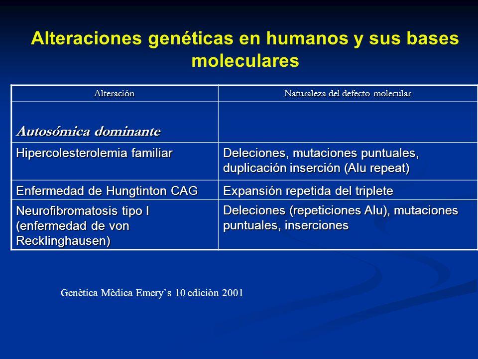 Alteración Naturaleza del defecto molecular Autosómica dominante Hipercolesterolemia familiar Deleciones, mutaciones puntuales, duplicación inserción
