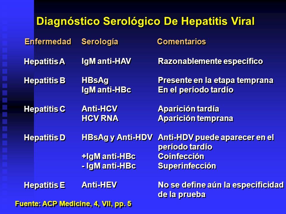 Diagnóstico Serológico De Hepatitis Viral Enfermedad Serología Comentarios Hepatitis A Hepatitis B Hepatitis C Hepatitis D Hepatitis E Hepatitis A Hep