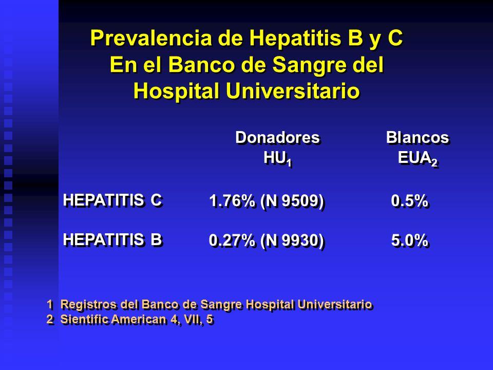 Prevalencia de Hepatitis B y C En el Banco de Sangre del Hospital Universitario Prevalencia de Hepatitis B y C En el Banco de Sangre del Hospital Univ