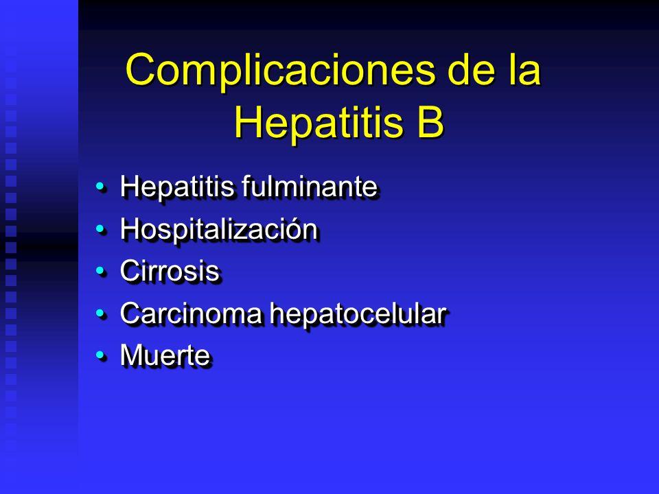 Hepatitis fulminanteHepatitis fulminante HospitalizaciónHospitalización CirrosisCirrosis Carcinoma hepatocelularCarcinoma hepatocelular MuerteMuerte H